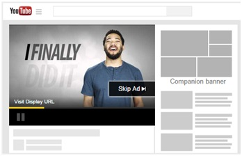YouTube ads format